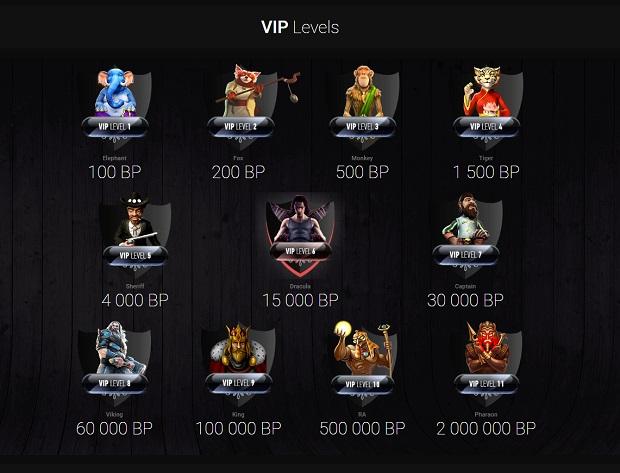 Betchan-bonus-vip-levels