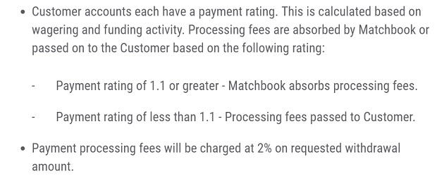 Matcbook Casino-withdrawal-fees