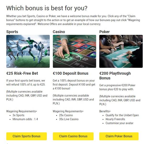 Unibet-bonus-deposit