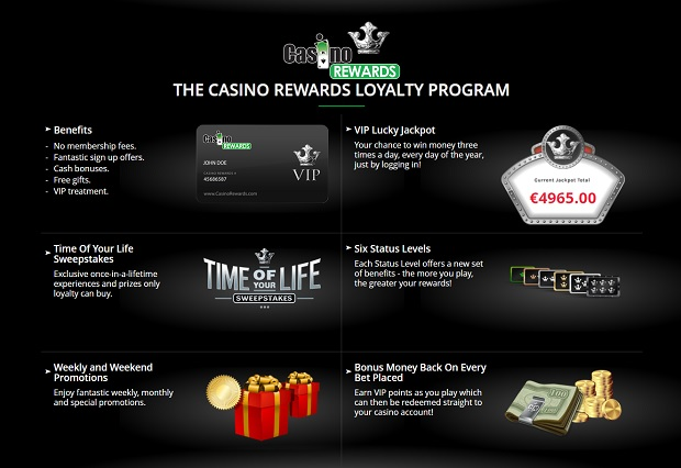 Grand Mondial Casino-loyalty program