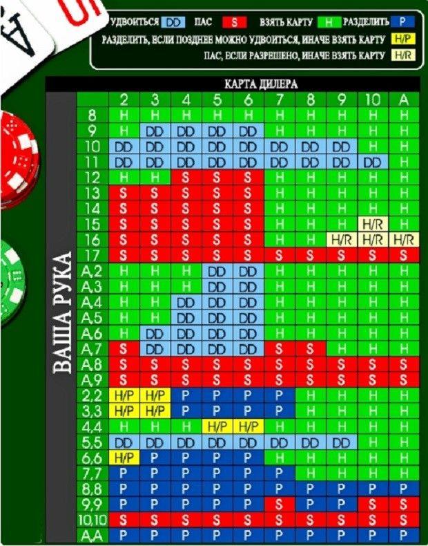 online casino strategies  allcasinorating™
